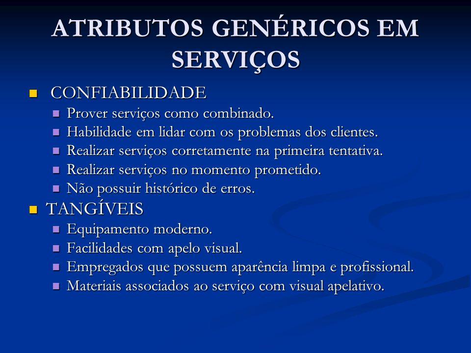 ATRIBUTOS GENÉRICOS EM SERVIÇOS CONFIABILIDADE CONFIABILIDADE Prover serviços como combinado. Prover serviços como combinado. Habilidade em lidar com