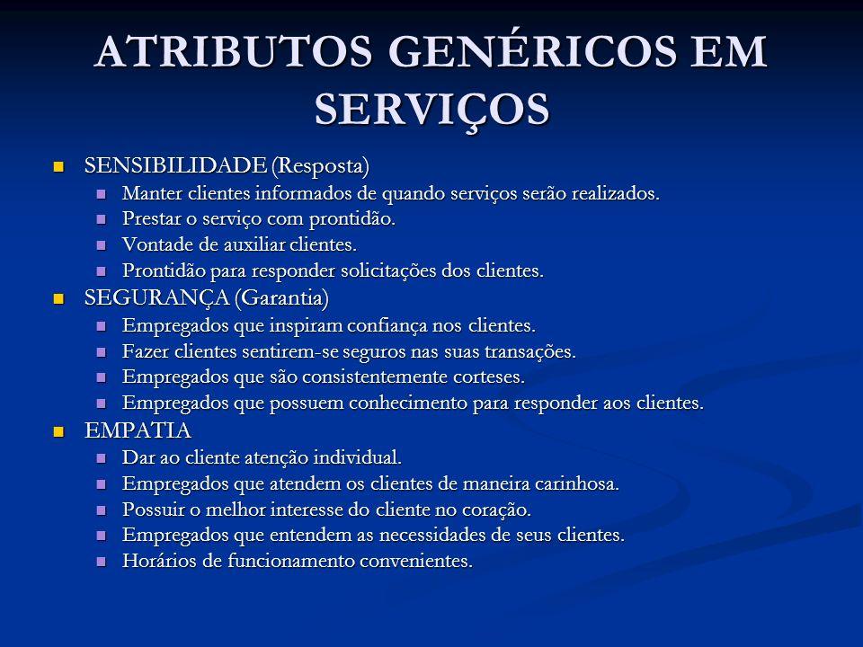 ATRIBUTOS GENÉRICOS EM SERVIÇOS SENSIBILIDADE (Resposta) SENSIBILIDADE (Resposta) Manter clientes informados de quando serviços serão realizados. Mant