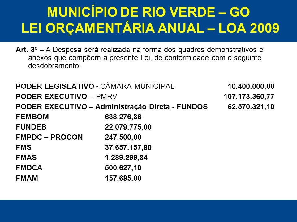 MUNICÍPIO DE RIO VERDE – GO LEI ORÇAMENTÁRIA ANUAL – LOA 2009 Art. 3º – A Despesa será realizada na forma dos quadros demonstrativos e anexos que comp