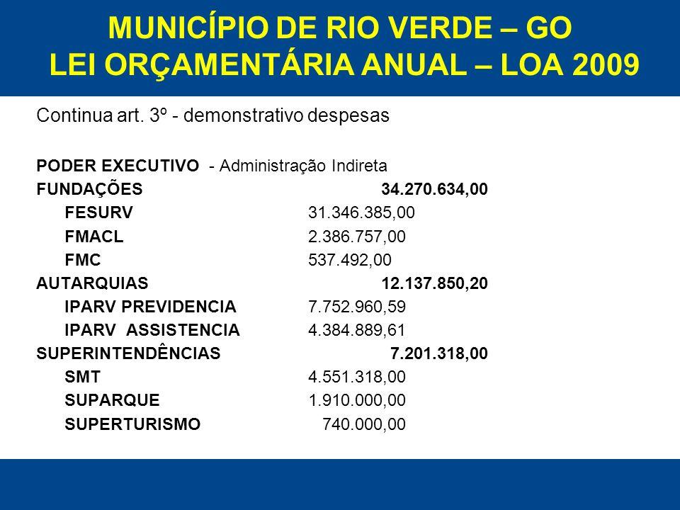 MUNICÍPIO DE RIO VERDE – GO LEI ORÇAMENTÁRIA ANUAL – LOA 2009 Continua art. 3º - demonstrativo despesas PODER EXECUTIVO - Administração Indireta FUNDA