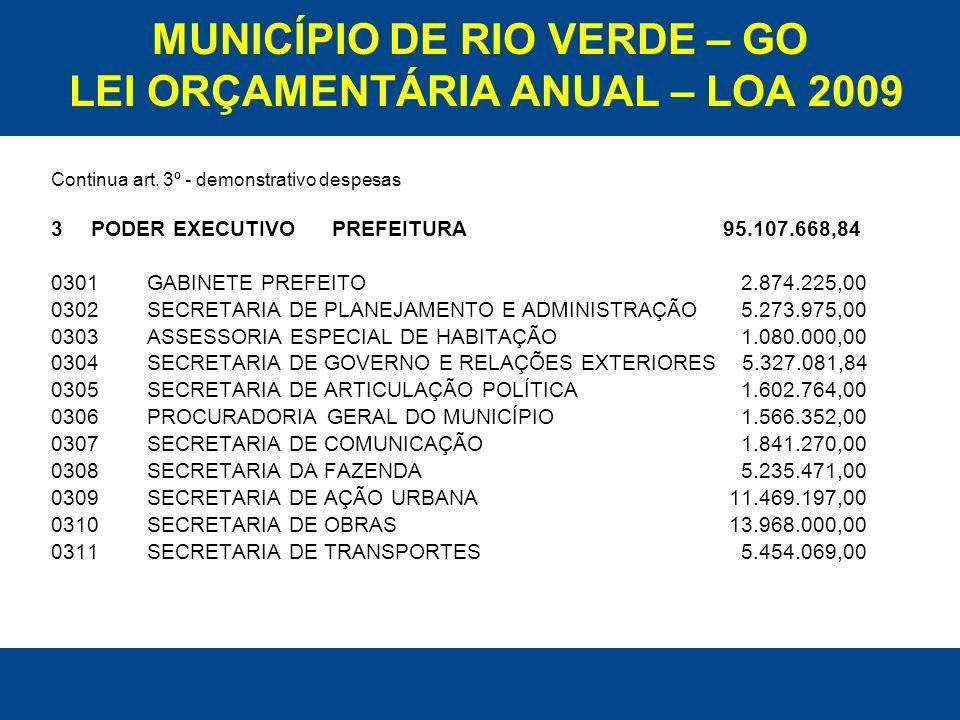 MUNICÍPIO DE RIO VERDE – GO LEI ORÇAMENTÁRIA ANUAL – LOA 2009 Continua art. 3º - demonstrativo despesas 3PODER EXECUTIVO PREFEITURA95.107.668,84 0301G