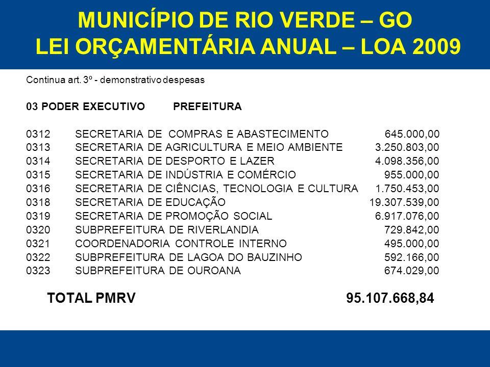 MUNICÍPIO DE RIO VERDE – GO LEI ORÇAMENTÁRIA ANUAL – LOA 2009 Continua art. 3º - demonstrativo despesas 03 PODER EXECUTIVOPREFEITURA 0312SECRETARIA DE