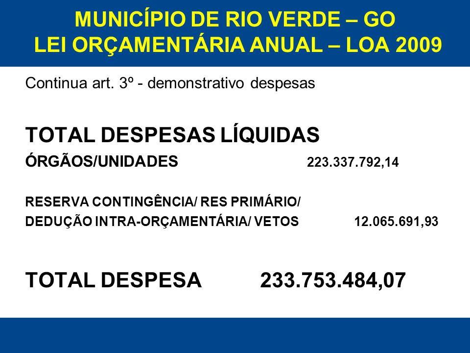 MUNICÍPIO DE RIO VERDE – GO LEI ORÇAMENTÁRIA ANUAL – LOA 2009 Continua art. 3º - demonstrativo despesas TOTAL DESPESAS LÍQUIDAS ÓRGÃOS/UNIDADES 223.33