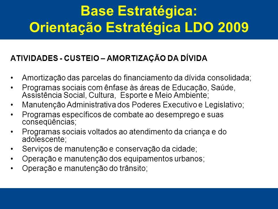 Base Estratégica: Orientação Estratégica LDO 2009 ATIVIDADES - CUSTEIO – AMORTIZAÇÃO DA DÍVIDA Amortização das parcelas do financiamento da dívida con