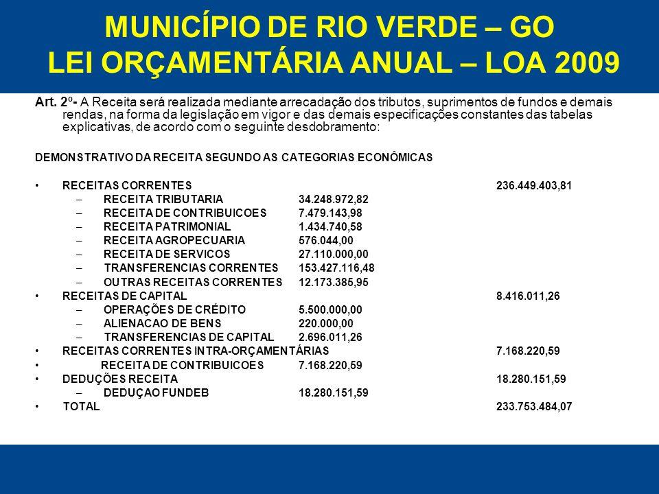 MUNICÍPIO DE RIO VERDE – GO LEI ORÇAMENTÁRIA ANUAL – LOA 2009 Art. 2º- A Receita será realizada mediante arrecadação dos tributos, suprimentos de fund