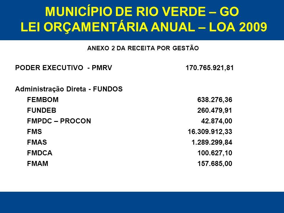 MUNICÍPIO DE RIO VERDE – GO LEI ORÇAMENTÁRIA ANUAL – LOA 2009 ANEXO 2 DA RECEITA POR GESTÃO PODER EXECUTIVO - PMRV 170.765.921,81 Administração Direta