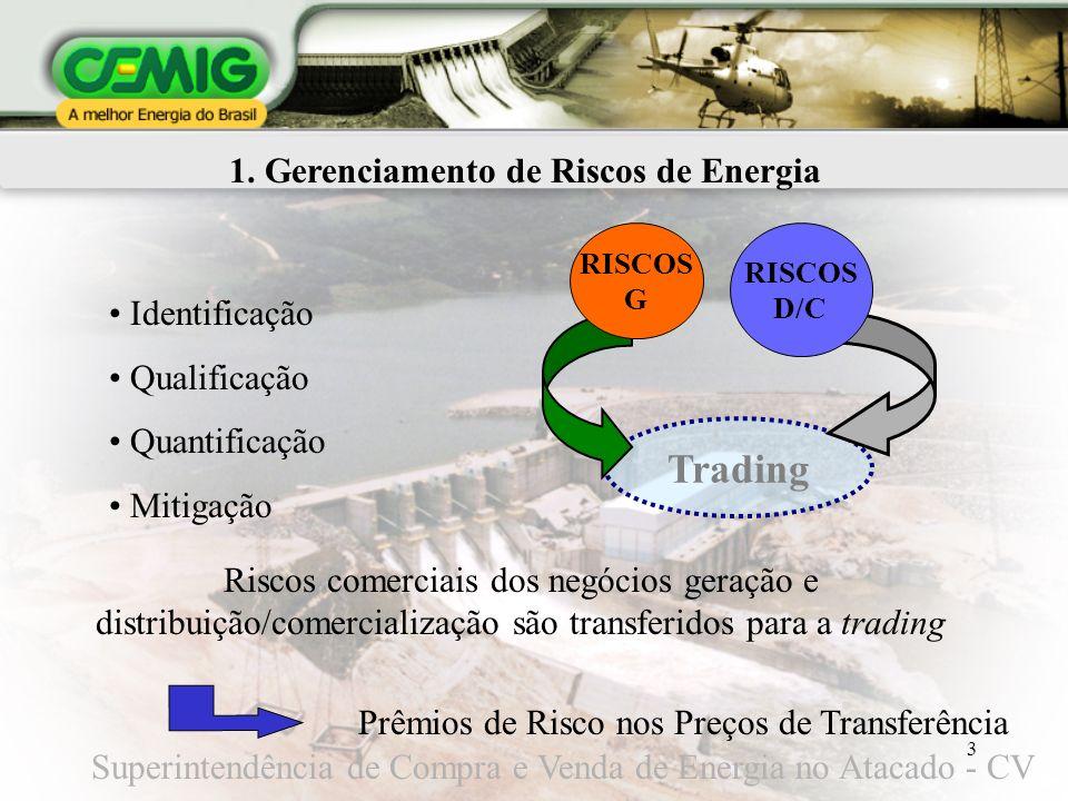 3 1. Gerenciamento de Riscos de Energia Identificação Qualificação Quantificação Mitigação Trading RISCOS G RISCOS D/C Riscos comerciais dos negócios