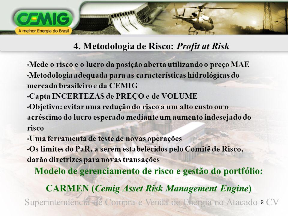 9 4. Metodologia de Risco: Profit at Risk Mede o risco e o lucro da posição aberta utilizando o preço MAE Metodologia adequada para as características
