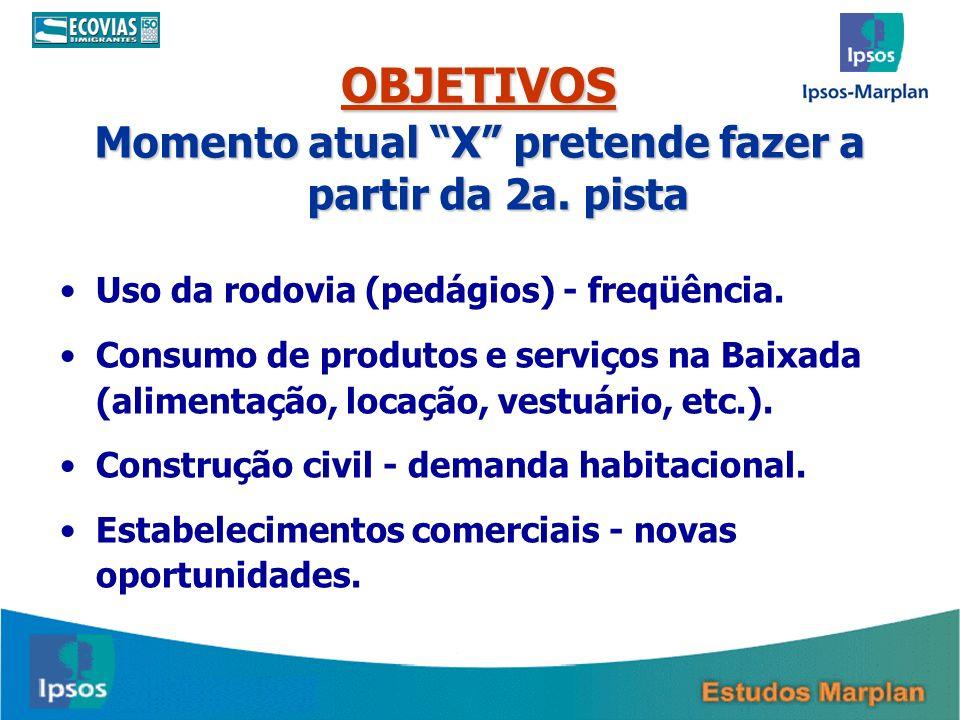 OBJETIVOS Uso da rodovia (pedágios) - freqüência. Consumo de produtos e serviços na Baixada (alimentação, locação, vestuário, etc.). Construção civil