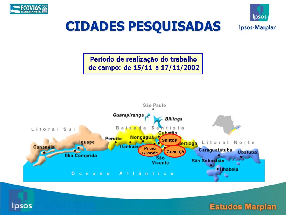 CIDADES PESQUISADAS Período de realização do trabalho de campo: de 15/11 a 17/11/2002 77 GuarujáSantos Praia Grande