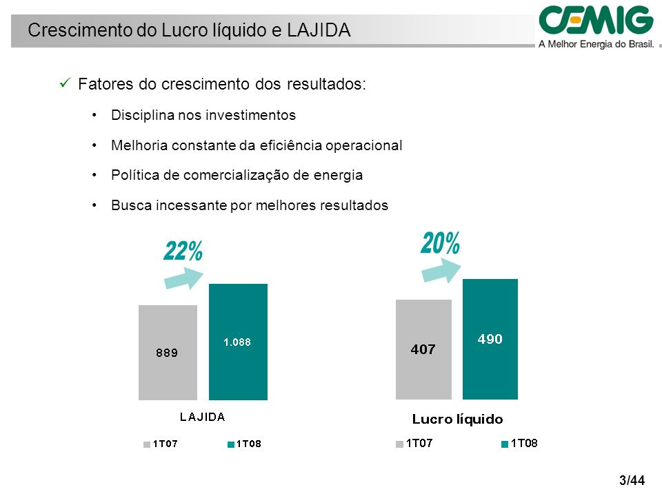 4/44 Destaques Parcerias com Energias do Brasil e Andrade Gutierrez/Concremat para estudar viabilidade de mais de 1.500 MW em empreendimentos hídricos e eólicos Estratégia de comercialização: captura da tendência de alta de preços de energia aliada com parceria estratégica de longo prazo com clientes selecionados Contrato com Grupo Votorantim, maior contrato de fornecimento de energia elétrica, com vencimento em 2028.