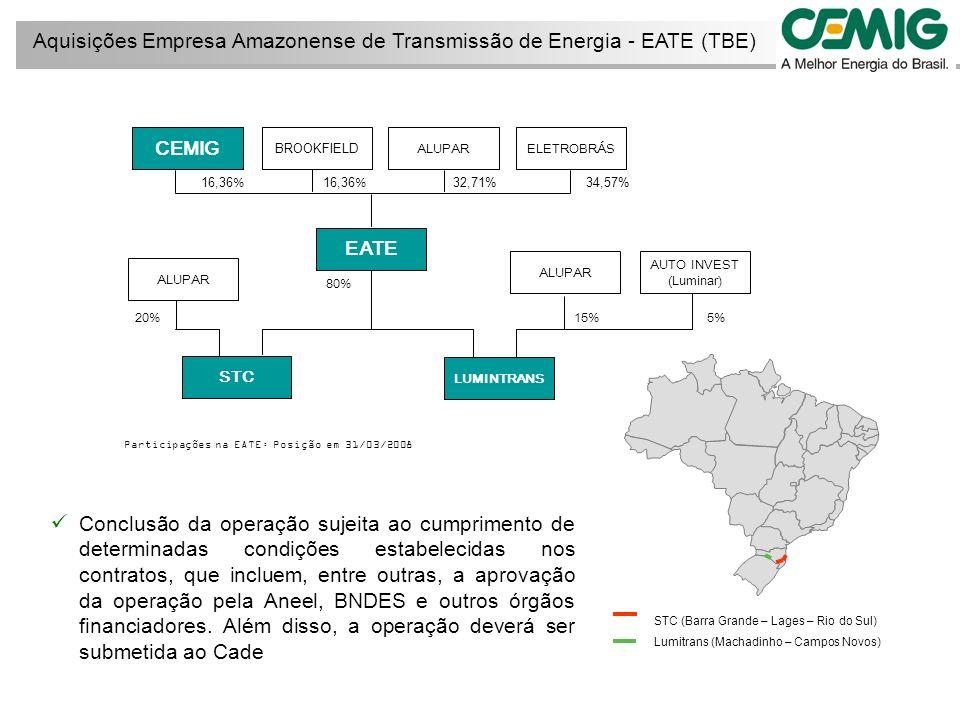 Linha de 230 Kv, extensão de 195 km (SE Barra Grande – SE Lages – SE Rio do Sul) e SEs Lages e Rio do Sul Contrato de concessão 006/2006 pelo prazo de 30 anos Entrada em operação: 08/11/2007 Correção da RAP pelo IPCA A partir do 16º ano de operação, redução de 50% Receita adicional de R$ 1,9 milhão para remunerar investimento em bays e cabo OPGW (Base: ago/06) Grau de endividamento (31/12/2007): D/(D+PL) = 71% Financiamento BNDES: 1ª parcela liberada em mar/08 Valor: R$ 124.386 mil Prazo de amortização: 14 anos Custo: TJLP + 2,41% Preço de aquisição: R$ 49.086 mil (Base: julho/07) Participação EATE: 80% Sistema de Transmissão Catarinense - STC PROJEÇÕES 2008 RAP23.278 mil LAJIDA18.429 mil Lucro Líquido6.161 mil Dívida Total (31/12/07) 136.416 mil