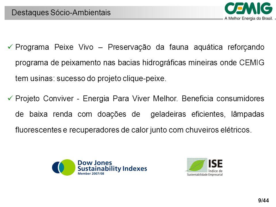 10/44 Análise dos resultados R$ milhões