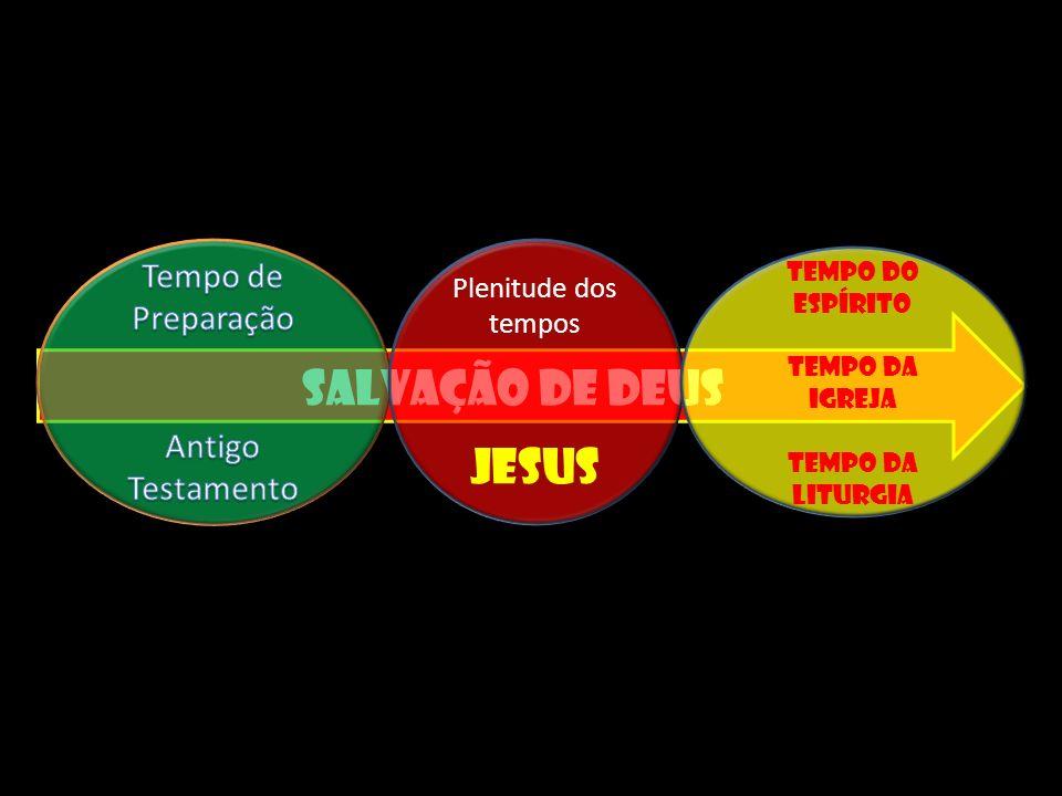 Salvação de Deus Plenitude dos tempos Jesus Tempo do Espírito Tempo da Igreja Tempo da Liturgia