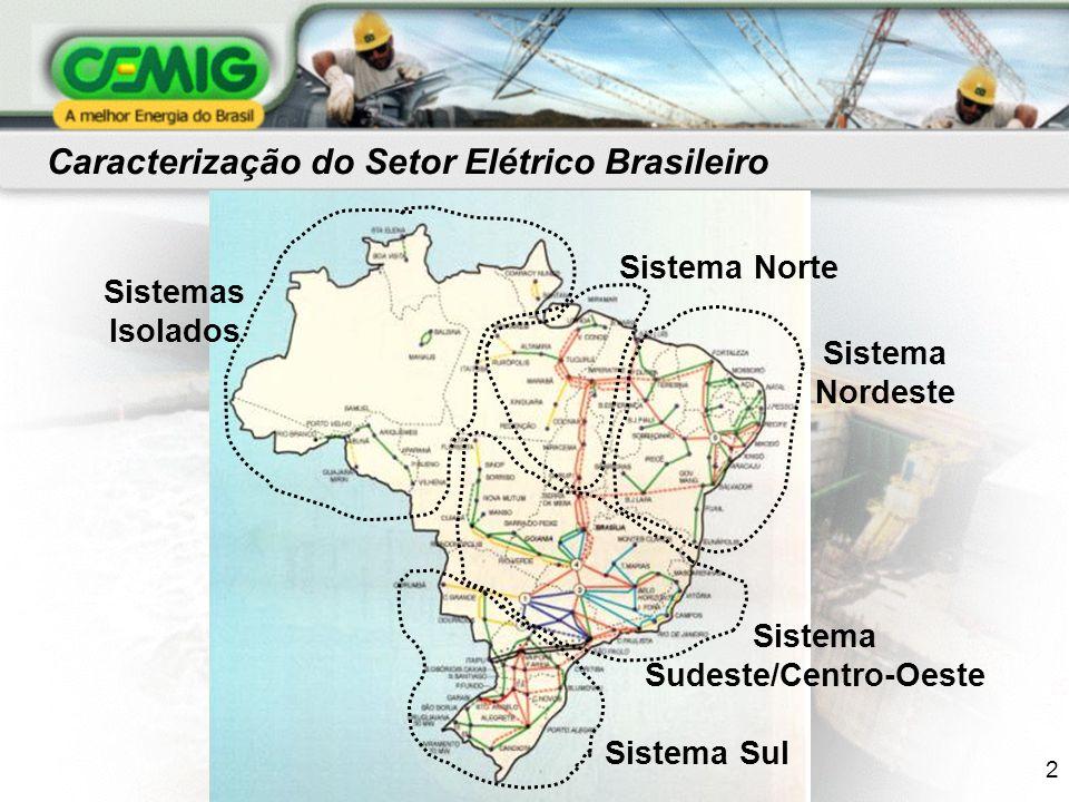 2 Caracterização do Setor Elétrico Brasileiro Sistema Sul Sistema Sudeste/Centro-Oeste Sistema Nordeste Sistema Norte Sistemas Isolados