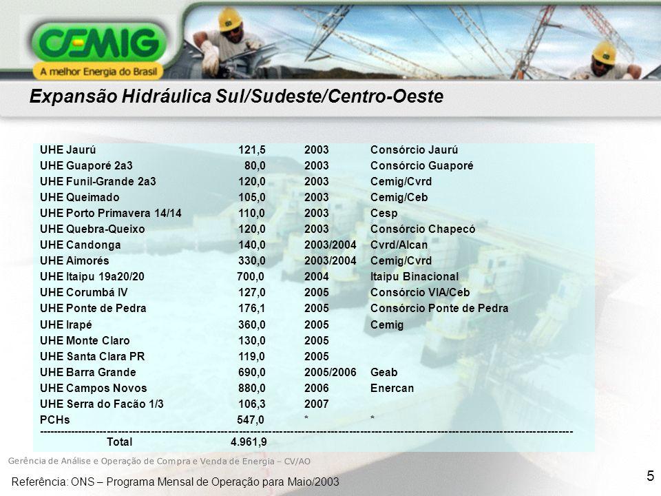 5 Referência: ONS – Programa Mensal de Operação para Maio/2003 Expansão Hidráulica Sul/Sudeste/Centro-Oeste UHE Jaurú121,52003Consórcio Jaurú UHE Guaporé 2a3 80,02003Consórcio Guaporé UHE Funil-Grande 2a3120,02003Cemig/Cvrd UHE Queimado105,02003Cemig/Ceb UHE Porto Primavera 14/14110,02003Cesp UHE Quebra-Queixo120,02003Consórcio Chapecó UHE Candonga140,02003/2004Cvrd/Alcan UHE Aimorés330,02003/2004Cemig/Cvrd UHE Itaipu 19a20/20 700,02004Itaipu Binacional UHE Corumbá IV127,02005Consórcio VIA/Ceb UHE Ponte de Pedra176,12005Consórcio Ponte de Pedra UHE Irapé360,02005Cemig UHE Monte Claro130,02005 UHE Santa Clara PR119,02005 UHE Barra Grande690,02005/2006Geab UHE Campos Novos880,02006Enercan UHE Serra do Facão 1/3106,32007 PCHs 547,0** -------------------------------------------------------------------------------------------------------------------------------------------------- Total 4.961,9 Gerência de Análise e Operação de Compra e Venda de Energia – CV/AO