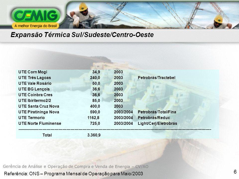6 Referência: ONS – Programa Mensal de Operação para Maio/2003 Expansão Térmica Sul/Sudeste/Centro-Oeste UTE Corn Mogi 34,92003 UTE Três Lagoas240,02003Petrobrás/Tractebel UTE Vale Rosário 50,02003 UTE BG Lençois 36,62003 UTE Coinbra Cres 36,62003 UTE Ibiritermo2/2 85,02003 UTE Santa Cruz Nova400,02003 UTE Piratininga Nova590,02003/2004Petrobrás/Total/Fina UTE Termorio 1162,82003/2004Petrobrás/Reduc UTE Norte Fluminense725,02003/2004Light/Cerj/Eletrobrás -------------------------------------------------------------------------------------------------------------------------------------------------- Total 3.360,9 Gerência de Análise e Operação de Compra e Venda de Energia – CV/AO