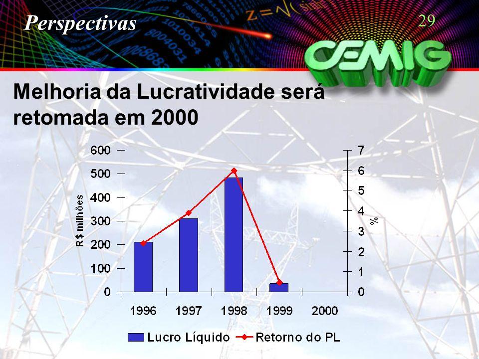 29 Perspectivas Melhoria da Lucratividade será retomada em 2000