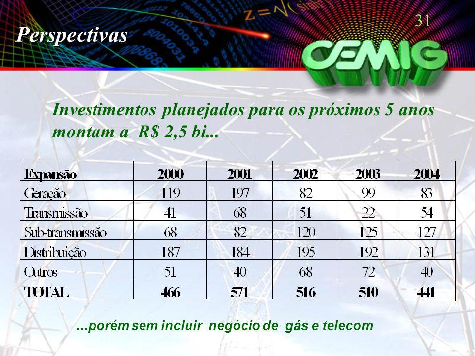 31 Perspectivas Investimentos planejados para os próximos 5 anos montam a R$ 2,5 bi......porém sem incluir negócio de gás e telecom