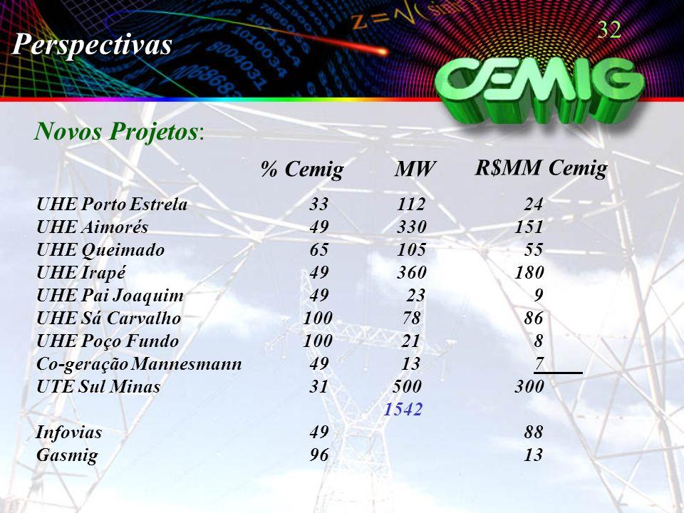 32 Novos Projetos: UHE Porto Estrela33 112 24 UHE Aimorés49 330151 UHE Queimado65 105 55 UHE Irapé49 360180 UHE Pai Joaquim49 23 9 UHE Sá Carvalho 100 78 86 UHE Poço Fundo 100 21 8 Co-geração Mannesmann 49 13 7 UTE Sul Minas 31 500300 1542 Infovias49 88 Gasmig96 13 % Cemig R$MM Cemig MW Perspectivas