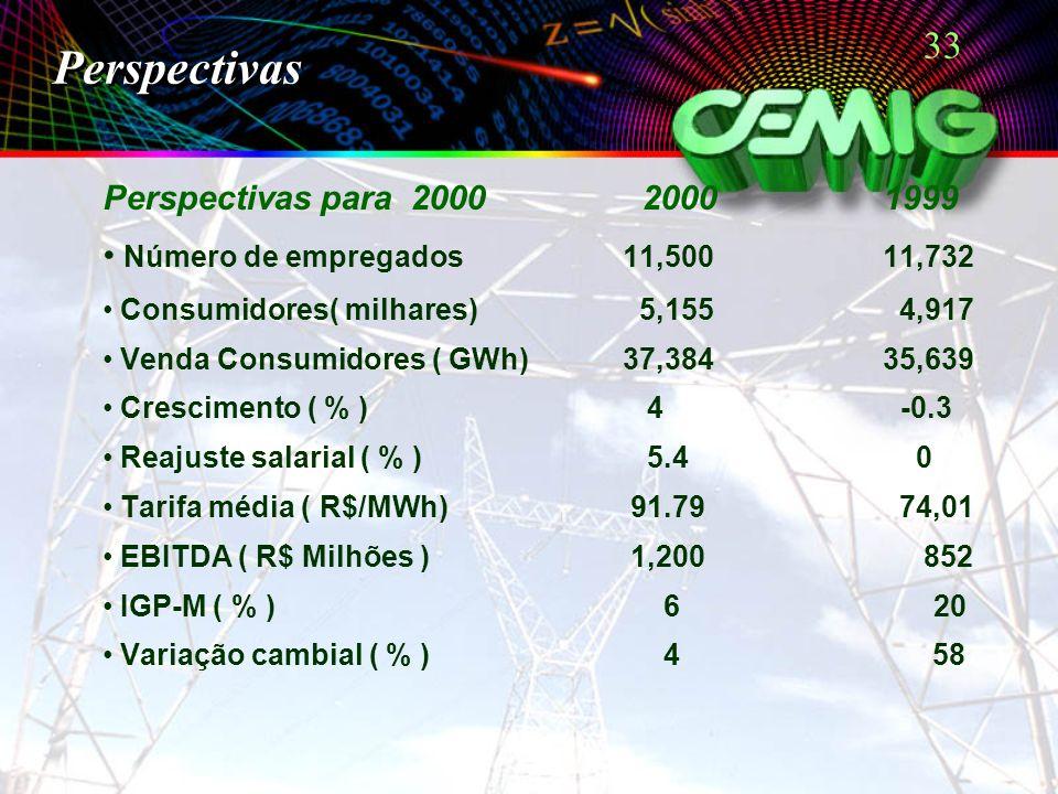 33 Perspectivas Perspectivas para 2000 20001999 Número de empregados 11,50011,732 Consumidores( milhares) 5,155 4,917 Venda Consumidores ( GWh)37,38435,639 Crescimento ( % ) 4 -0.3 Reajuste salarial ( % ) 5.4 0 Tarifa média ( R$/MWh) 91.79 74,01 EBITDA ( R$ Milhões ) 1,200 852 IGP-M ( % ) 6 20 Variação cambial ( % ) 4 58