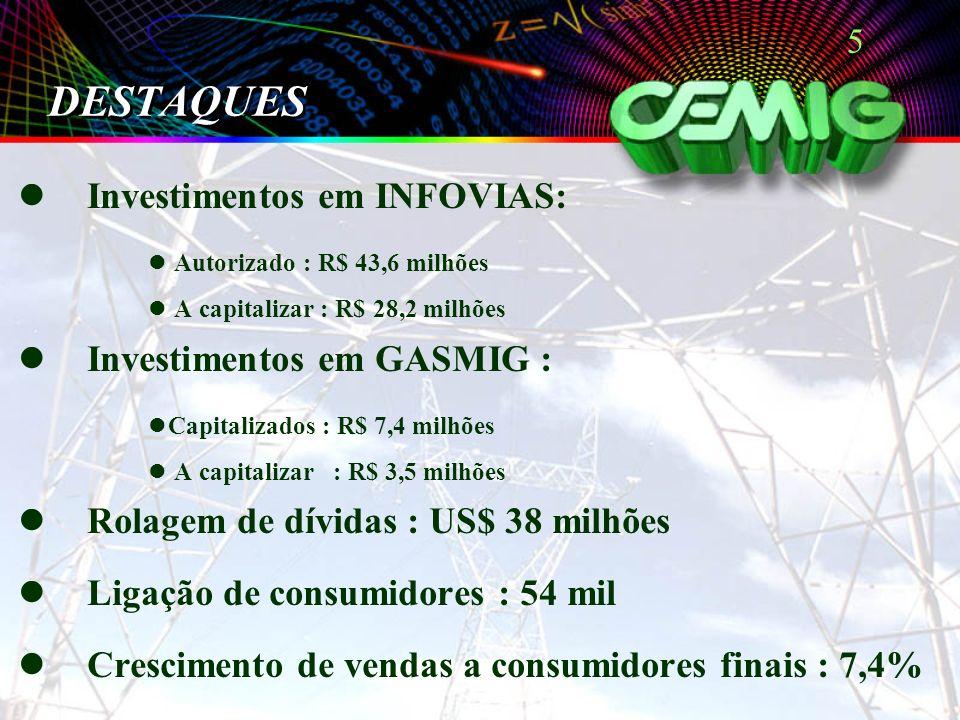 5 l Investimentos em INFOVIAS: l Autorizado : R$ 43,6 milhões l A capitalizar : R$ 28,2 milhões l Investimentos em GASMIG : lCapitalizados : R$ 7,4 milhões l A capitalizar : R$ 3,5 milhões l Rolagem de dívidas : US$ 38 milhões l Ligação de consumidores : 54 mil l Crescimento de vendas a consumidores finais : 7,4%