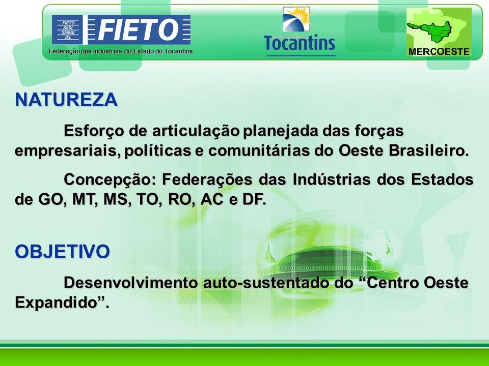 NATUREZA Esforço de articulação planejada das forças empresariais, políticas e comunitárias do Oeste Brasileiro. Concepção: Federações das Indústrias