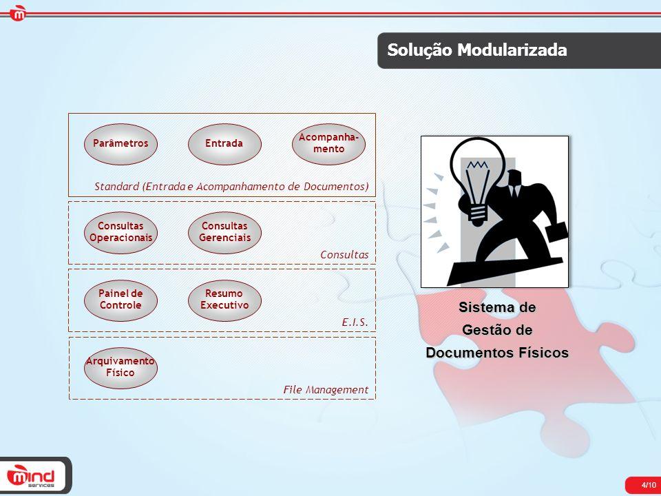 4/10 Solução Modularizada ParâmetrosEntrada Acompanha- mento Standard (Entrada e Acompanhamento de Documentos) Consultas Operacionais Consultas Gerenc