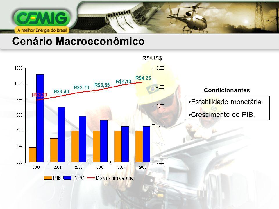 Cenário Macroeconômico R$/US$ Estabilidade monetária Crescimento do PIB. Condicionantes