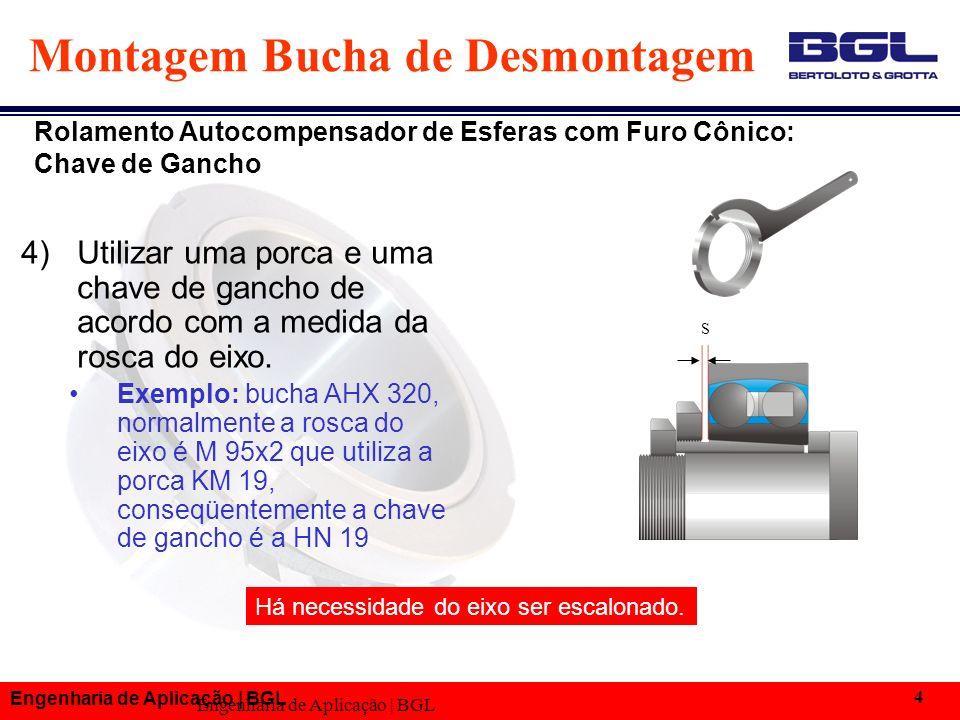 Engenharia de Aplicação | BGL 4 Montagem Bucha de Desmontagem 4) Utilizar uma porca e uma chave de gancho de acordo com a medida da rosca do eixo. Exe