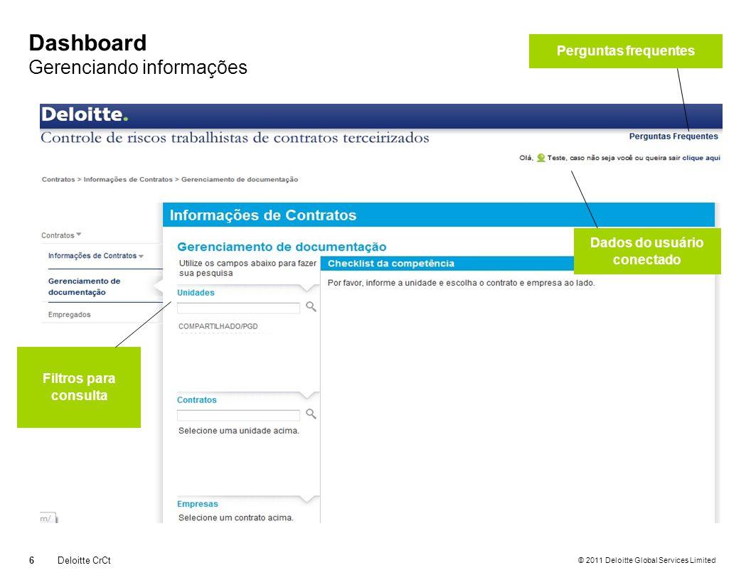 © 2011 Deloitte Global Services Limited Dashboard Carregando o Dashboard 7Deloitte CrCt Informe os parametros para pesquisa (Unidades, Contrato e Empresa).
