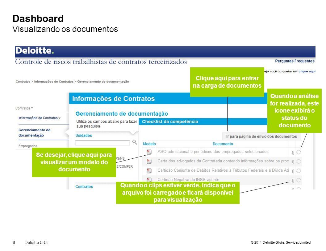 © 2011 Deloitte Global Services Limited Carga de documentos Lista de documentos para carregar 29Deloitte CrCt Lista de documentos que precisam ser carregados Clique aqui para ir a tela de envio de documentos.