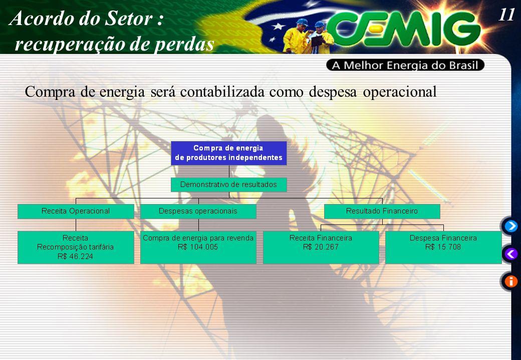 11 Acordo do Setor : recuperação de perdas Compra de energia será contabilizada como despesa operacional