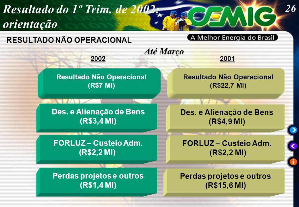 26 Resultado Não Operacional (R$7 MI) Resultado Não Operacional (R$22,7 MI) FORLUZ – Custeio Adm.
