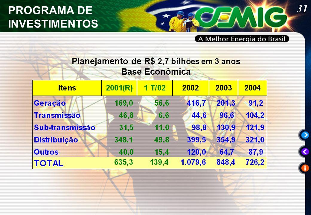 31 Planejamento de R$ 2,7 bilhões em 3 anos Base Econômica PROGRAMA DE INVESTIMENTOS