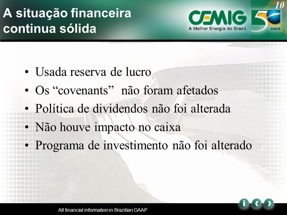 10 All financial information in Brazilian GAAP A situação financeira continua sólida Usada reserva de lucro Os covenants não foram afetados Política de dividendos não foi alterada Não houve impacto no caixa Programa de investimento não foi alterado