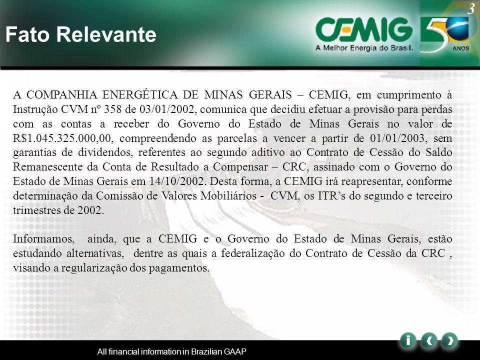 4 All financial information in Brazilian GAAP Anúncio da provisão de perda com a CRC Conferência com a imprensa em 22 de janeiro de 2003 Conduzida pelo novo Secretário de Desenvolvimento Econômico: Sr.