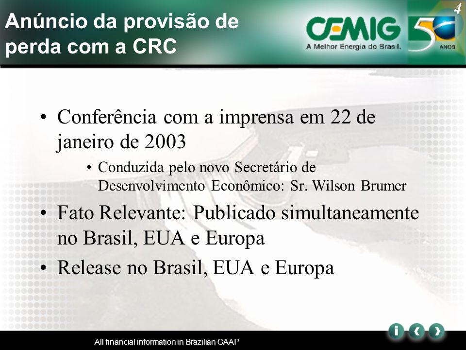 5 All financial information in Brazilian GAAP Valores em milhões de Reais Patrimônio Líquido reduzido em R$883 Milhões