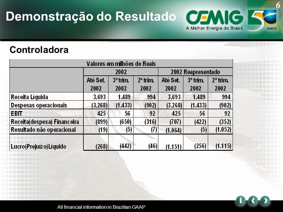 7 All financial information in Brazilian GAAP Impacto líquido de R$ 192 Mi no Resultado Financeiro Controladora