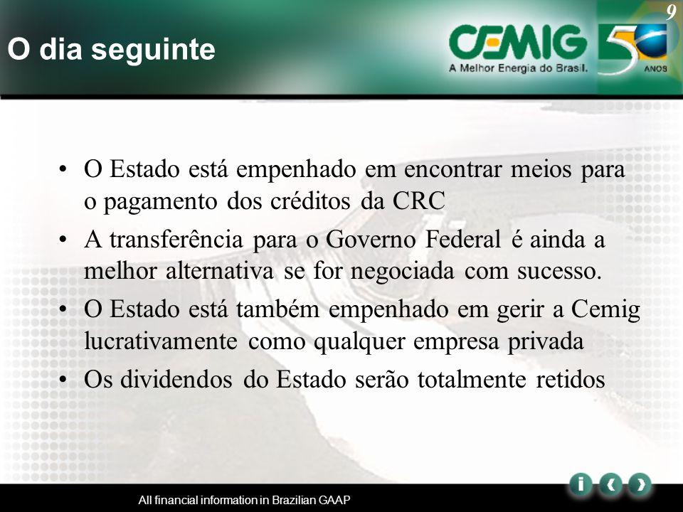 9 All financial information in Brazilian GAAP O dia seguinte O Estado está empenhado em encontrar meios para o pagamento dos créditos da CRC A transferência para o Governo Federal é ainda a melhor alternativa se for negociada com sucesso.
