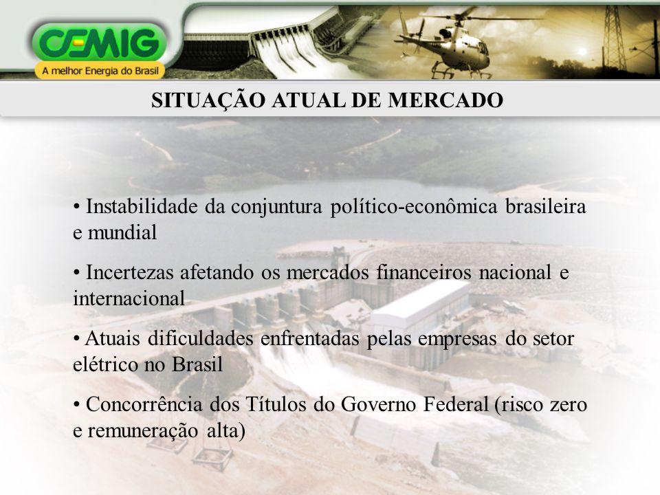 SITUAÇÃO ATUAL DE MERCADO Instabilidade da conjuntura político-econômica brasileira e mundial Incertezas afetando os mercados financeiros nacional e i