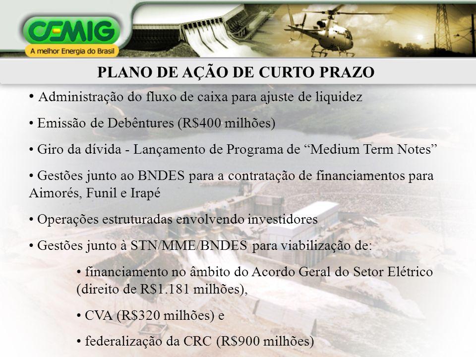 PLANO DE AÇÃO DE CURTO PRAZO Administração do fluxo de caixa para ajuste de liquidez Emissão de Debêntures (R$400 milhões) Giro da dívida - Lançamento
