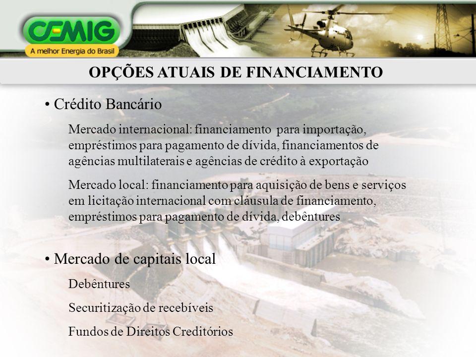 OPÇÕES ATUAIS DE FINANCIAMENTO Crédito Bancário Mercado internacional: financiamento para importação, empréstimos para pagamento de dívida, financiame