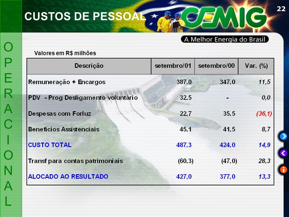 22 CUSTOS DE PESSOAL OPERACIONALOPERACIONAL Valores em R$ milhões