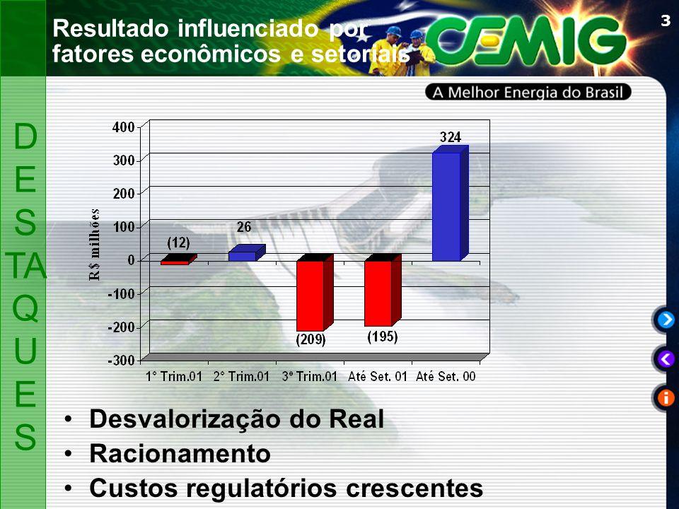 3 Resultado influenciado por fatores econômicos e setoriais Desvalorização do Real Racionamento Custos regulatórios crescentes D ES TA Q U ES