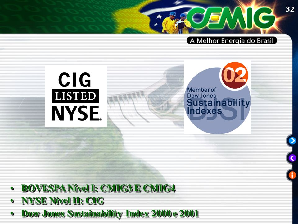 32 BOVESPA Nível I: CMIG3 E CMIG4BOVESPA Nível I: CMIG3 E CMIG4 NYSE Nível II: CIGNYSE Nível II: CIG Dow Jones Sustainability Index 2000 e 2001Dow Jones Sustainability Index 2000 e 2001 BOVESPA Nível I: CMIG3 E CMIG4BOVESPA Nível I: CMIG3 E CMIG4 NYSE Nível II: CIGNYSE Nível II: CIG Dow Jones Sustainability Index 2000 e 2001Dow Jones Sustainability Index 2000 e 2001
