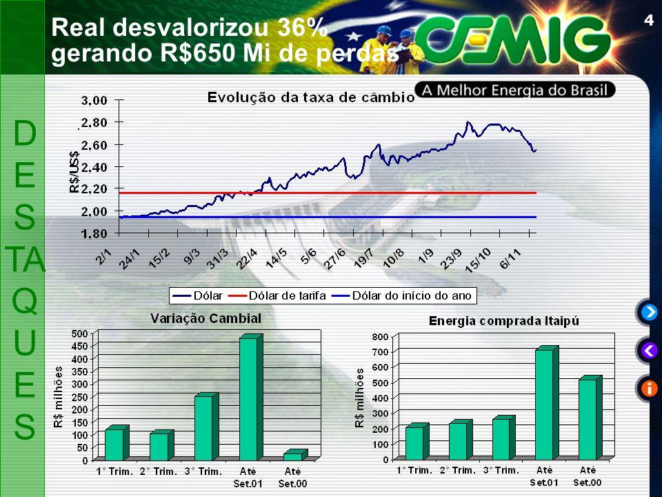 4 Real desvalorizou 36% gerando R$650 Mi de perdas D ES TA Q U ES