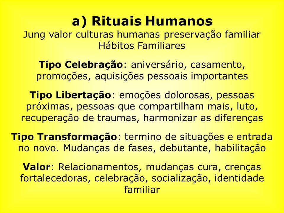 a) Rituais Humanos Jung valor culturas humanas preservação familiar Hábitos Familiares Tipo Celebração: aniversário, casamento, promoções, aquisições