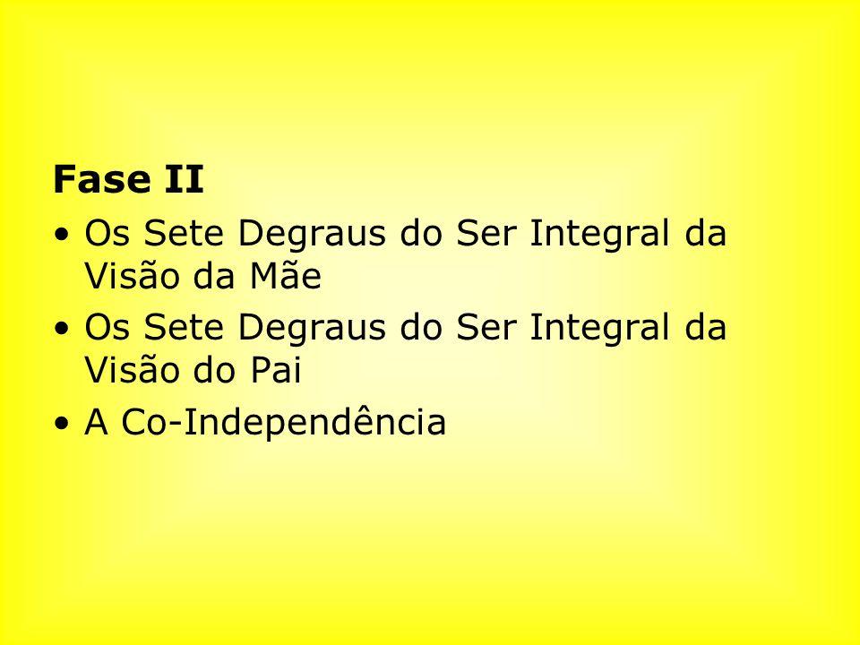 Fase II Os Sete Degraus do Ser Integral da Visão da Mãe Os Sete Degraus do Ser Integral da Visão do Pai A Co-Independência