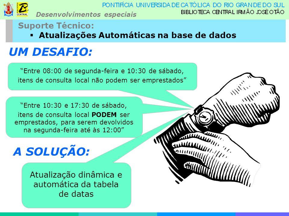 Desenvolvimentos especiais Entre 08:00 de segunda-feira e 10:30 de sábado, itens de consulta local não podem ser emprestados Suporte Técnico: Atualizações Automáticas na base de dados Entre 10:30 e 17:30 de sábado, itens de consulta local PODEM ser emprestados, para serem devolvidos na segunda-feira até às 12:00 UM DESAFIO: A SOLUÇÃO: Atualização dinâmica e automática da tabela de datas
